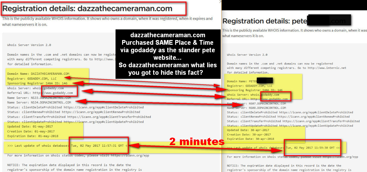 Domains of slander David Greig aka dazzathecameraman EXPOSED